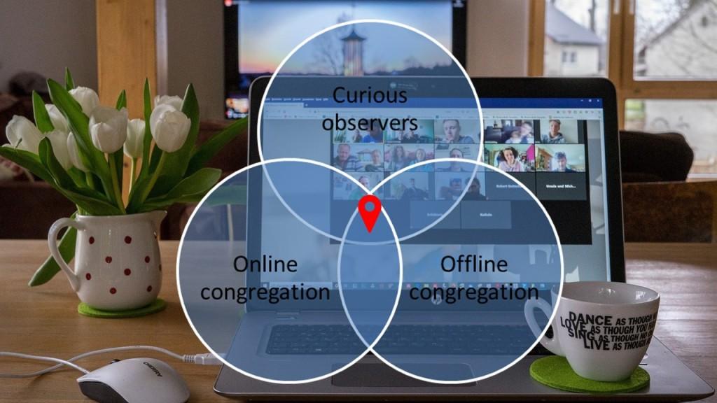 Venn Diagram: curious observers/online congregation/offline congregation